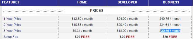 DotExcel ASP.NET Hosting Price