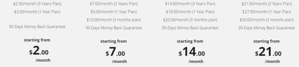 DiscountService.com.au Pricing