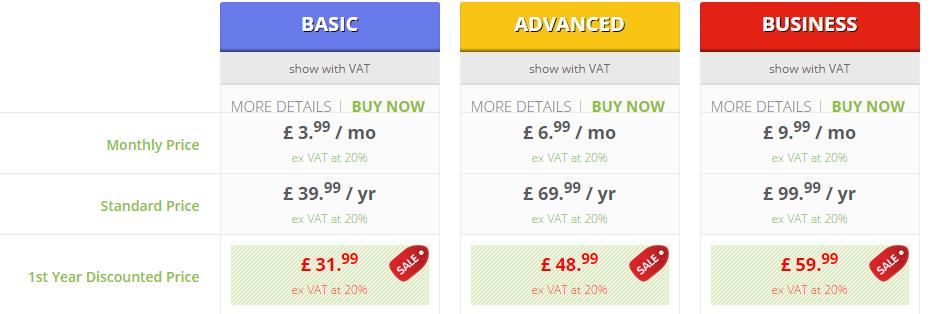 UKHost4u ASP.NET hosting pricing