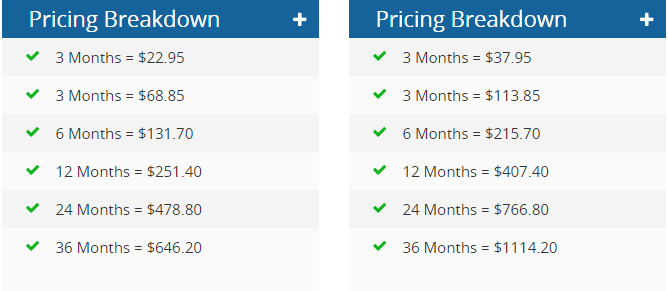 Daily Razor ASP.NET Pricing (2)