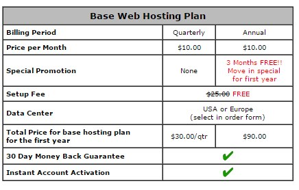 DiscountASP.NET Hosting Plan
