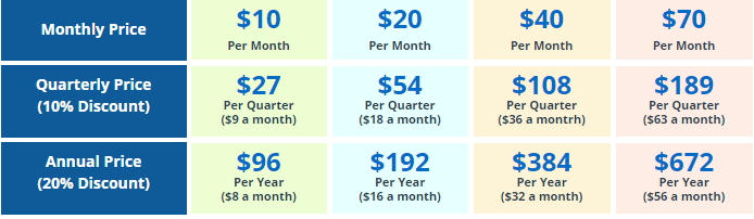 StudioCoast Pricing